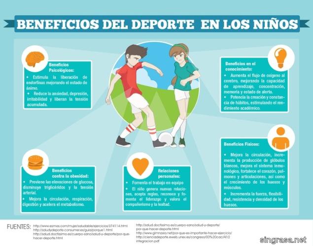 Beneficio del deporte en los ni os - Que hacer en tenerife con ninos ...