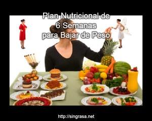 bajar de peso rapido dieta